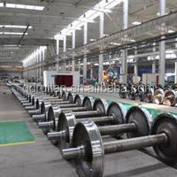 Railway Wheel Sets For All Types