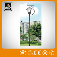 gl 5948 solar panel manufacturers in china garden light for parks gardens hotels walls villas