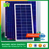 New Sources Of Energy Solar Panel