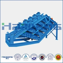 Industrial Sand Screening Screen Equipment Sieving Machine Manufacturers