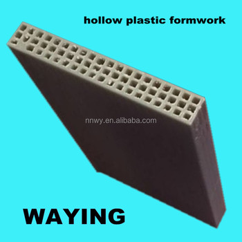 Economic plastic formwork panel for concrete wall forming system