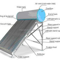 Non Pressure Free Sun Hot Water