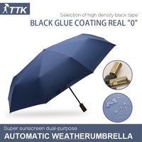 TTK full automatic creative ultra large adult black plastic sunscreen folding aluminum alloy sunny Golf umbrella