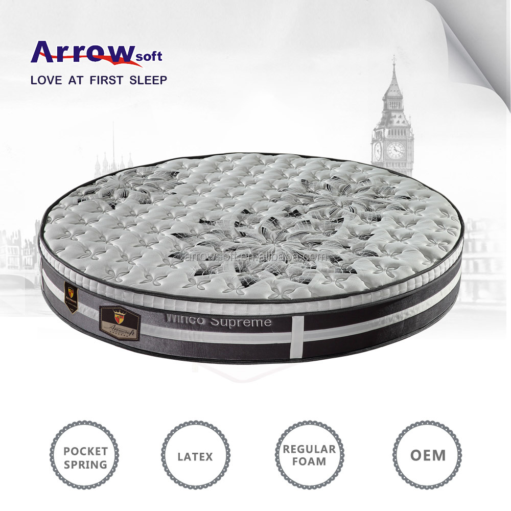 wholesale mattress manufacturer from china high density memory foam pocket spring dreamland mattress
