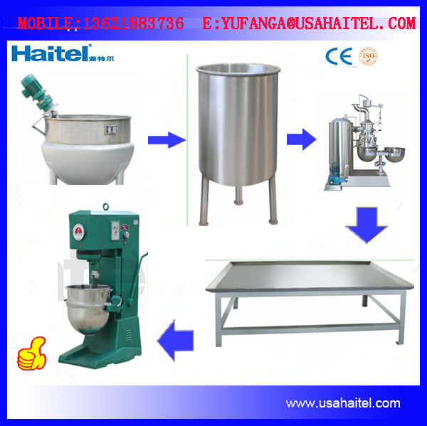 High Speed Guillotine And Slitter production line