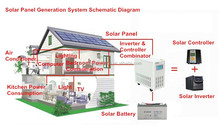 10kw,20kw,50kw,100kw Off Grid High Frequency Solar Home System