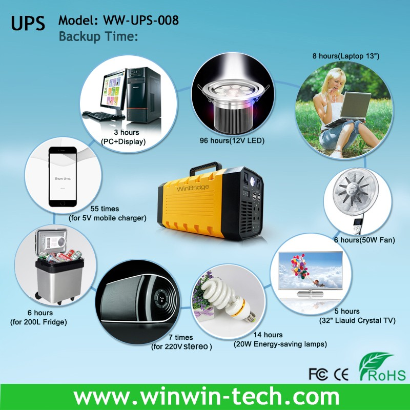 winbridge 12v power supply ups