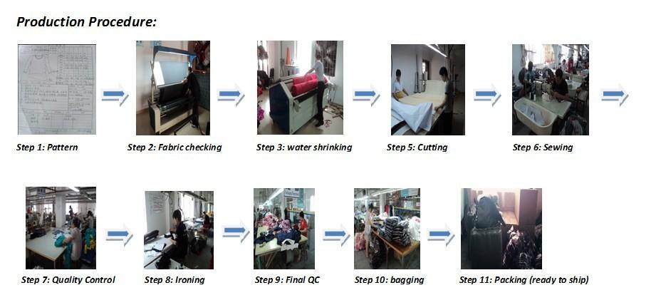 productionprocedures.jpg