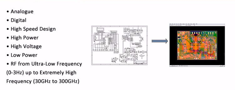 OEM Flexible Printed Ultrasonic Humidifier Circuit Board, View ... on ultrasonic cleaner schematic, ultrasonic nebulizer schematic, ultrasonic fogger circuit, ultrasonic generator schematic, ultrasonic amplifier schematic,
