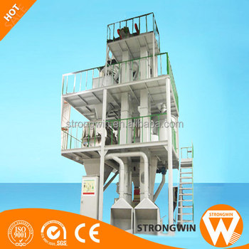 aniamal feed mini pellet production line from Strongwin factory