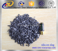 Best price silicon slag/silicon slag steel making/anyang silicon slag supplier