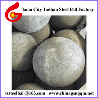 Forged Steel Grinding Balls For SAG Ball Mill
