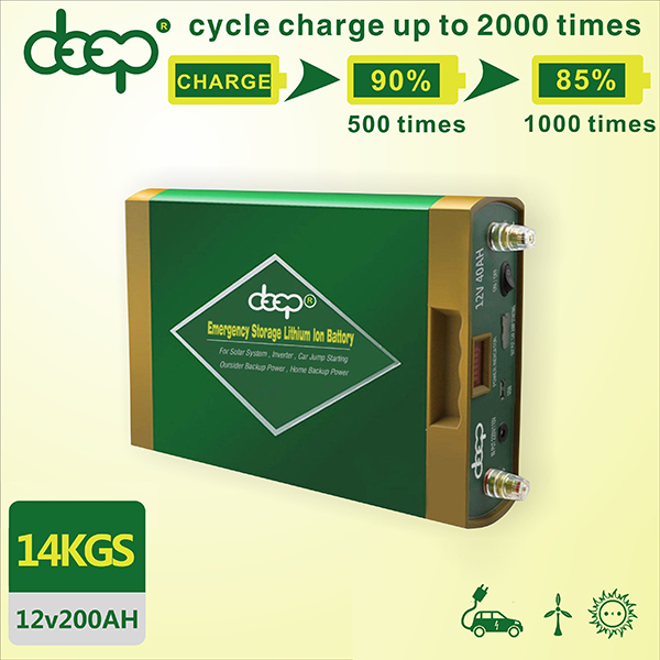 Hold 85% after cycle 1000 times dry cell 12v 24V 36ah 150ah 250ah 300ah lithium li ion battery with best price