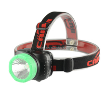 LED Light Source and Camping Usage Led Headlamp Rechargeable 18650 Battery High Power Waterproof Headlight