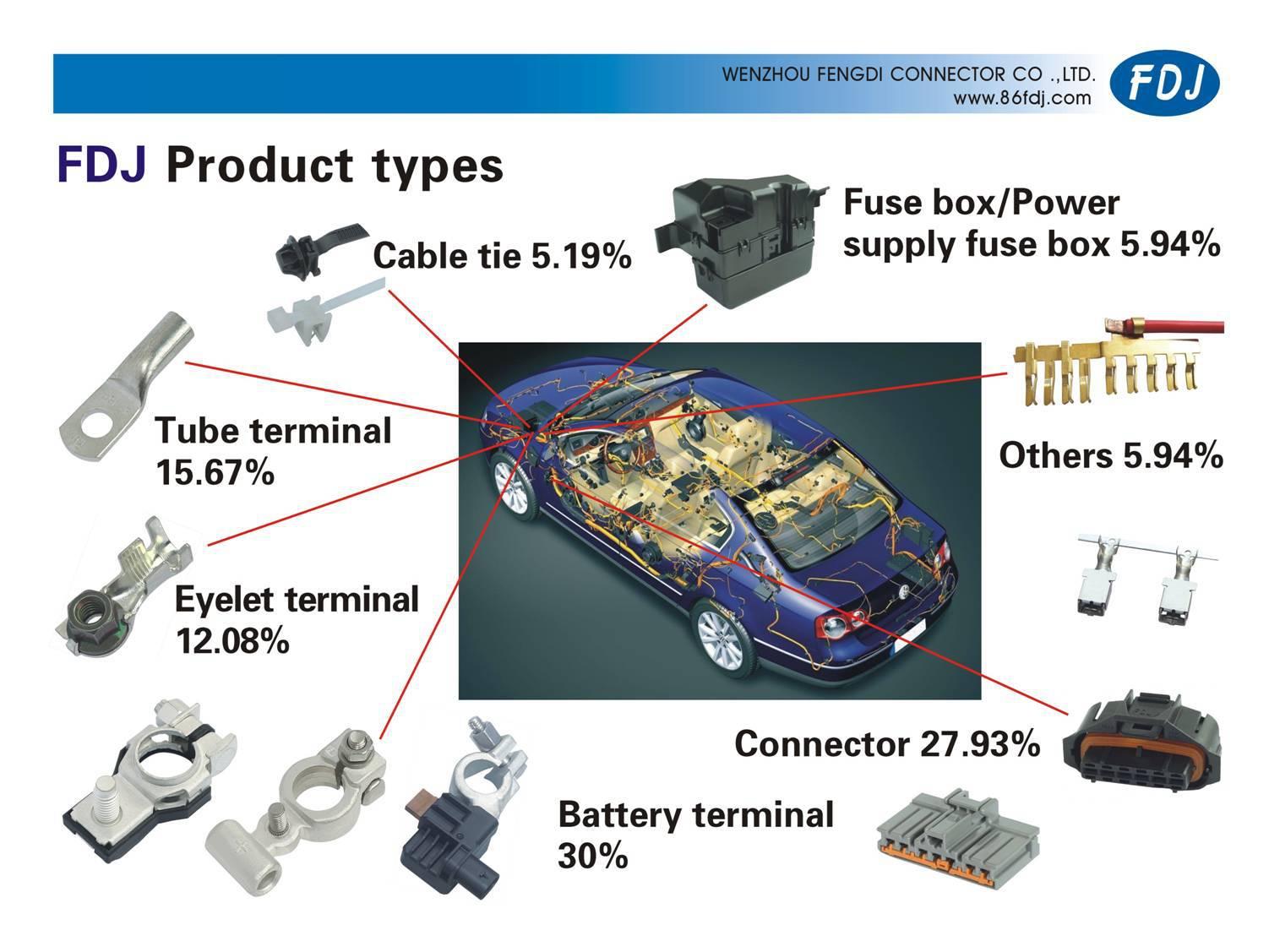4 ways fuse box assembly
