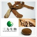 Hot Traditional Herb Product Salvia Root Extract from Manufacturer 3W Botanical