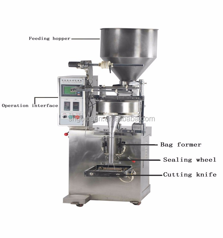 Low cost fast speed automatic pouch packing machine for pulses