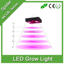 2016 UL Listed Spider cob led grow lights 360 watt cob led grow light with 90watt new modular led grow light