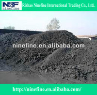 PETROLEUM COKE for Russia and Ukraine