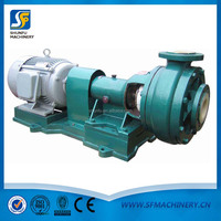 Hot sale Toilet paper making machinery pulp pumps water transfer pump