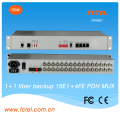 16E1+4FE PDH optical fiber Multiplexer