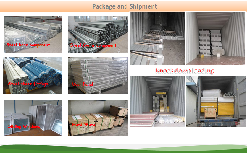 Modern prefabricated steel building construction