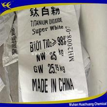 Supplier kronos titanium dioxide