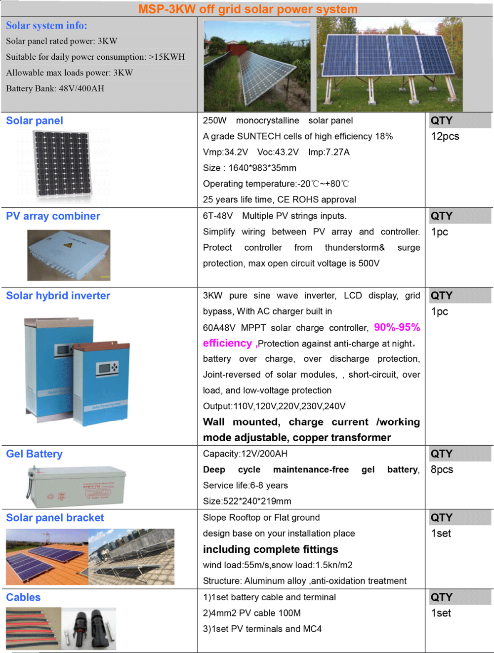 Solar Power System Home 5kw 7kva Panel Off Grid Wiring Panels To Battery Bank 20kw Details