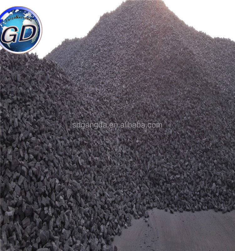 Metallurgical coke/ low ash met coke 15-25MM