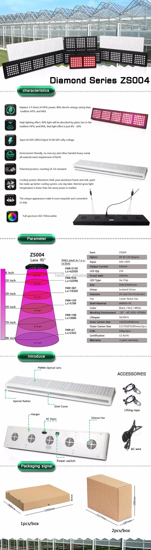Herifi Diamond Series ZS004 LED Grow Light 2.jpg