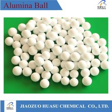 Factory supplier Lowest price activated alumina ball