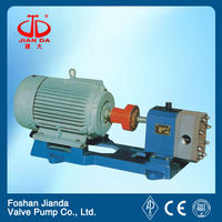 Gear oil pump/gear pump price/mini gear oil pump