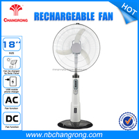 Changrong Home Appliances High Quality Solar Rechargeable Fan