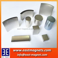 Permanent roll Neodymium Magnet/ndfeb motor magnet for sale/cylinder strong magnet factory