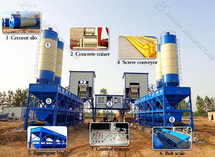 With one year after saleservice china commercial concrete batching plant