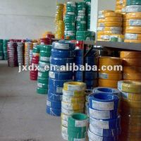 make electricity copper wire size from 0.75mm2 to 16mm2