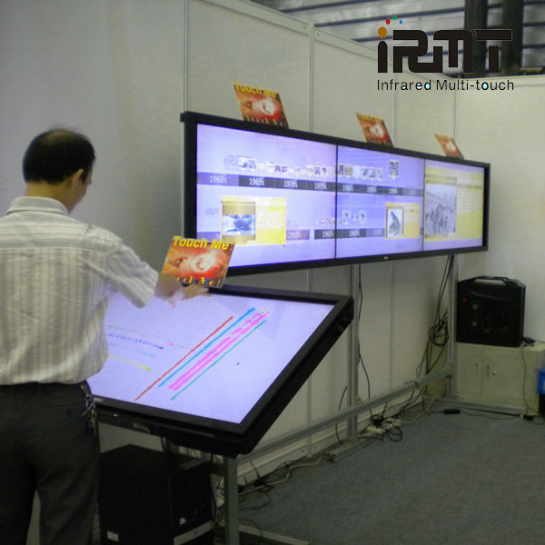 IRMTouch 42 inch touch panel