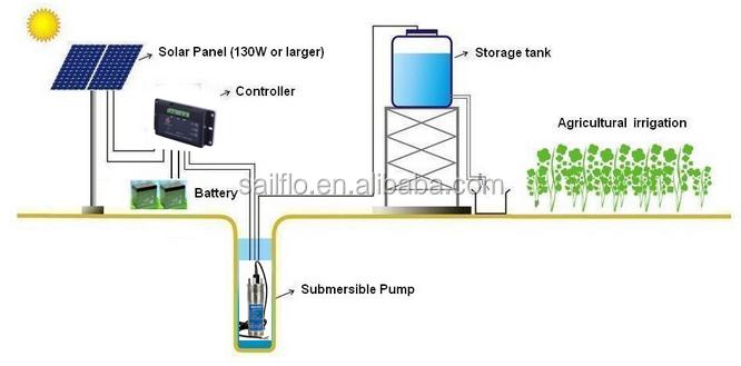 solar water pump 1