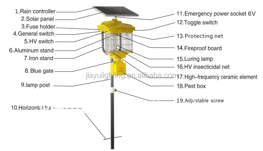 Pollution-free Malaysia LED Tetranychus mites Panonychus ulmi apple mites apple tree pest control lamp