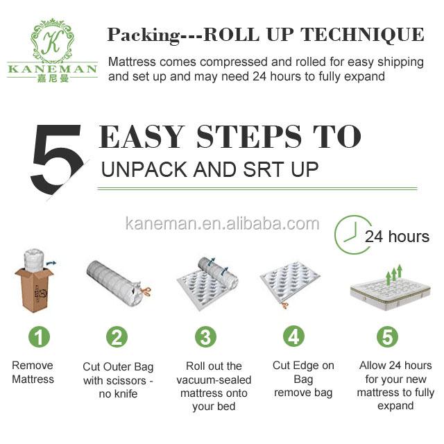Cheap vacuum roll in box spring mattress factory direct wholesale - Jozy Mattress | Jozy.net