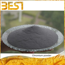 Best07 industry grade pure chromium powder,pure chromium price