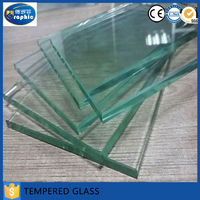 Clear tempered glass of different types