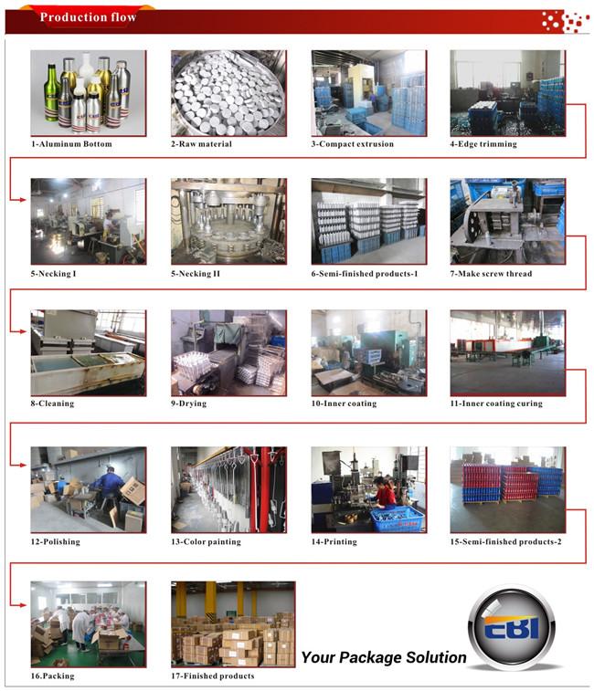 6.Production flow-2