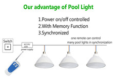 18W E27 LED Par56 Pool Light IP68 110V