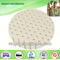 best european size mattress brand