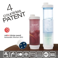 cool novelty products bpa free plastic juice bottles taiwan wholesale