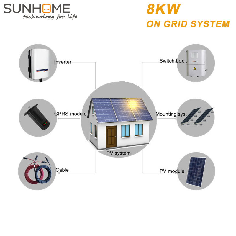 SUNGROW 8KW 8000w 3 phases solar air conditioner split system smt panel solar power from SUNHOME
