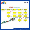 Energy Saving Solid Used Oil Recycling Machine for Fuel Oil