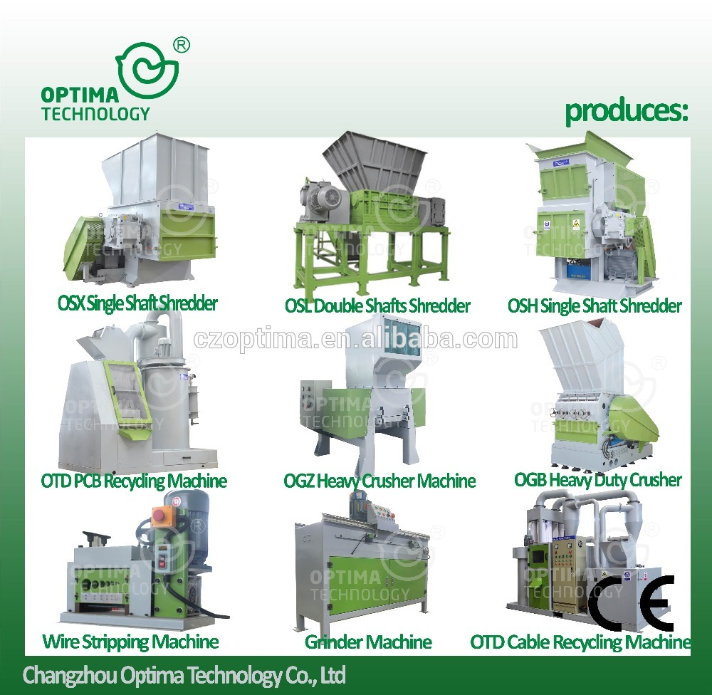 New product used plastic bottle shredder/crusher for ICU&CCU use
