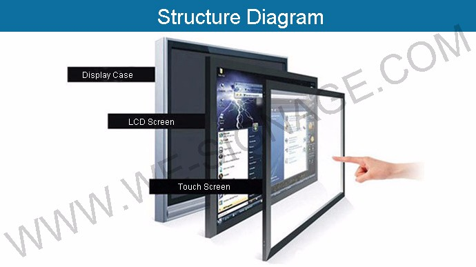 Cheap Big LED Back Light Capaictive Touch Screen Intelligente LCD TV a Schermo Piatto